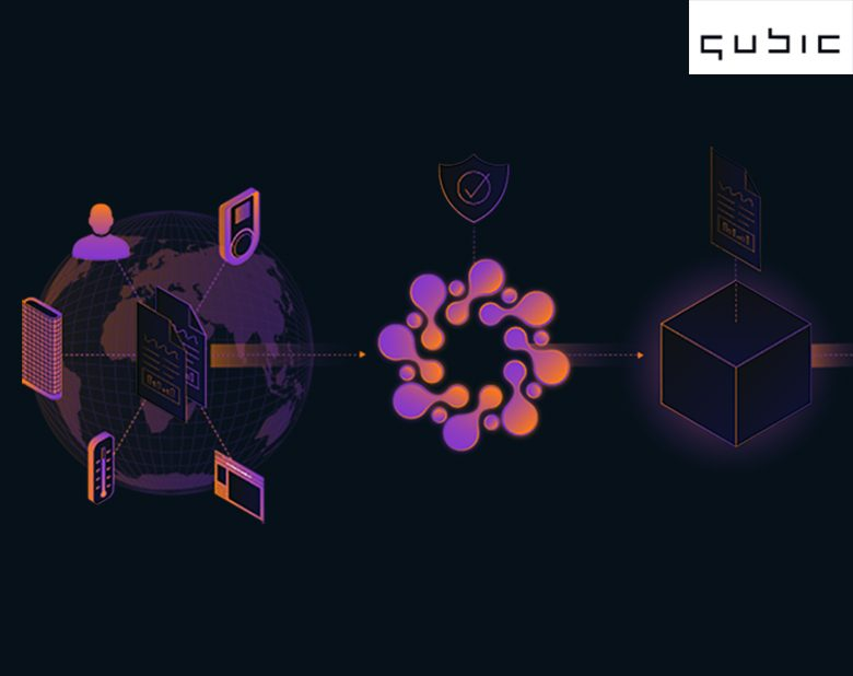 Qubic et les smart Contract