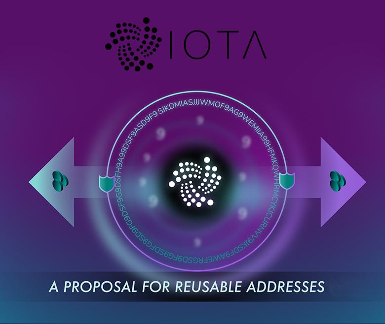 Adresses Réutilisables IOTA